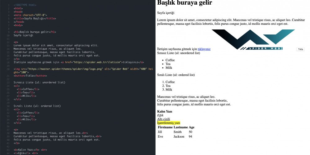 Web Programalama Serisi: HTML Ders 1